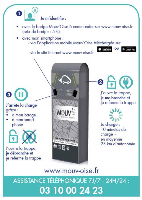 mode d'emploi des bornes de chargement Mouv'Oise pour véhicules électriques